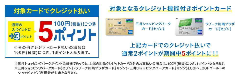 対象カードでクレジット払い通常の2ポイントに+3ポイント100円につき5ポイント