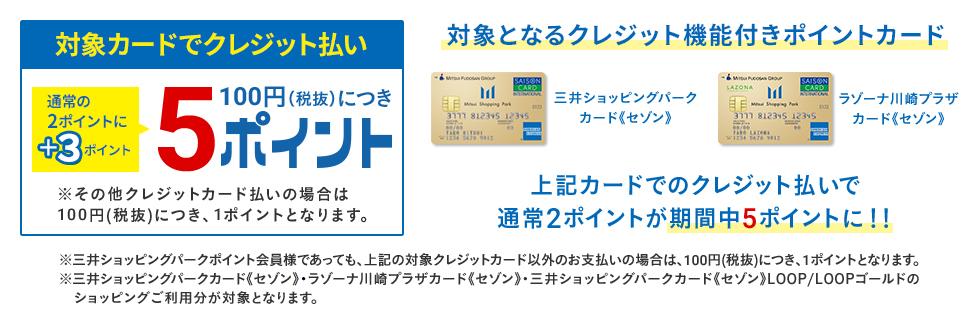 対象カードでクレジット払い 通常の2ポイントに+3ポイント 100円(税抜)につき5ポイント ※その他クレジットカード払いの場合は100円(税抜)につき、1ポイントとなります。 対象となるクレジット機能付きポイントカード 三井ショッピングパークカード《セゾン》 ラゾーナ川崎プラザカード《セゾン》 上記カードでのクレジット払いで通常2ポイントが期間中5ポイントに!! ※三井ショッピングパークポイント会員様であっても、上記の対象クレジットカード以外のお支払いの場合は、100円(税抜)につき、1ポイントとなります。 ※三井ショッピングパークカード《セゾン》・ラゾーナ川崎プラザカード《セゾン》・三井ショッピングパークカード《セゾン》LOOP/LOOPゴールドのショッピングご利用分が対象となります。