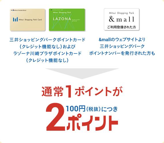 三井ショッピングパークポイントカード(クレジット機能なし)、ラゾーナ川崎プラザポイントカード(クレジット機能なし)および&mallのウェブサイトより三井ショッピングパークポイントナンバーを発行された方も通常1ポイントが100円(税抜)につき2ポイント