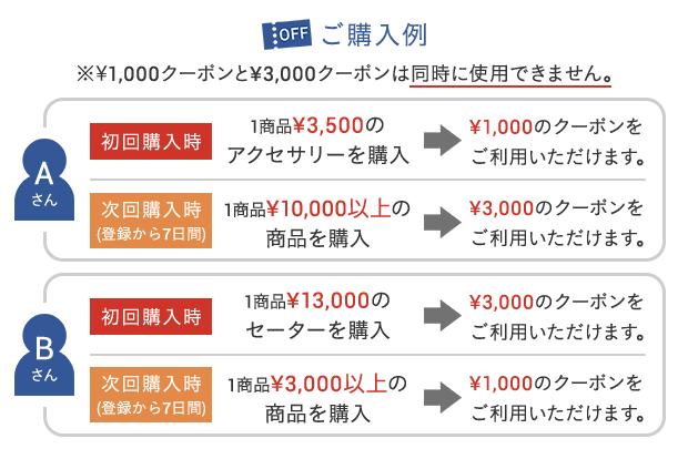OFFご購入例※※¥1,000クーポンと¥3,000クーポンは同時に使用できません。