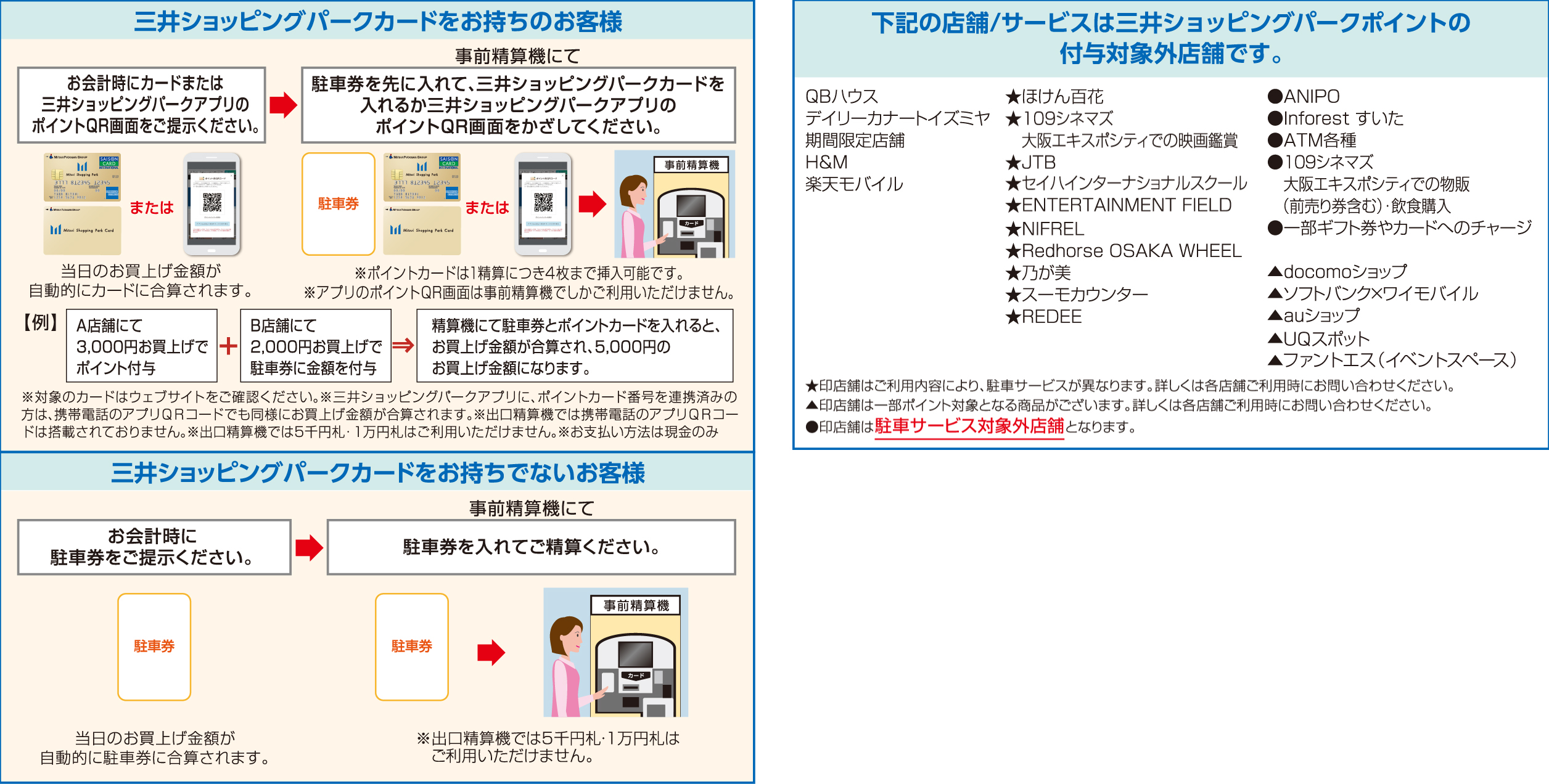 About outside store targeted for grant of Mitsui Shopping Park customer, customer who does not have Mitsui Shopping Park card having Mitsui Shopping Park card