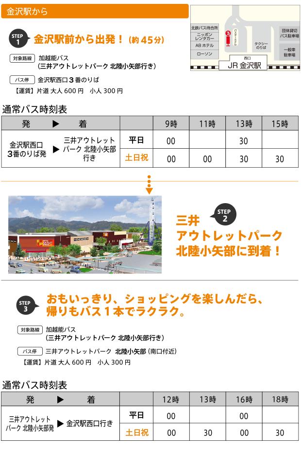 金沢駅からのアクセス(バス)